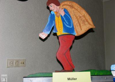 Motiv Müller